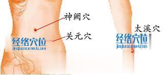 艾灸(按摩)治疗不孕不育的具体操作方法