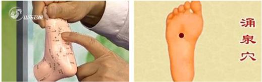 治疗慢性咽喉炎第四个穴位:涌泉穴的穴位位置图