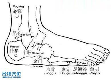 申脉穴的准确位置图