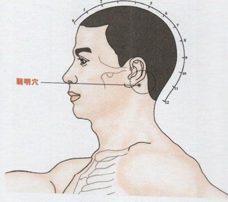 翳明穴的准确位置图