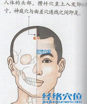 眉冲穴的位置图