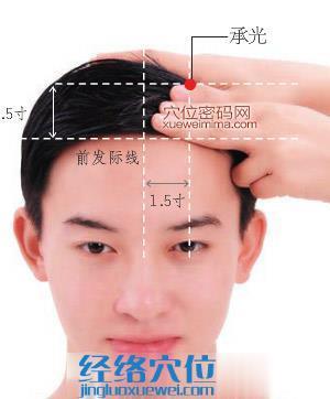 承光穴的取穴方法示范图