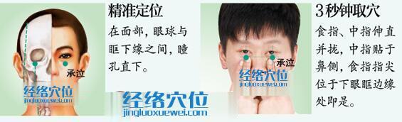 承泣穴的准确位置图及取穴方法示范