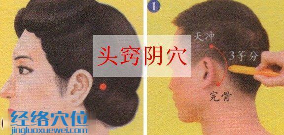 头窍阴穴位位置图