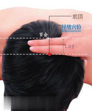 前顶穴位位置图