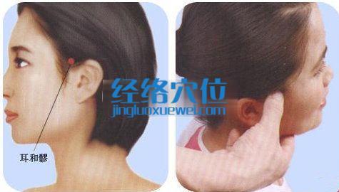 耳和髎穴的准确位置图