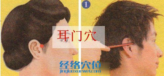 耳门穴的位置图