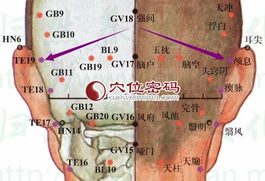 颅息穴的准确位置图