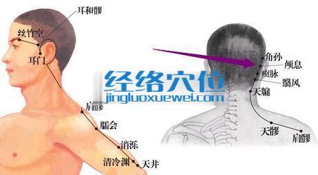 颅息穴位位置图