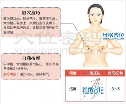 乳根穴的准确位置图