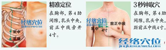 乳中穴的准确位置图及取穴方法示范