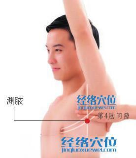 渊腋穴位位置图