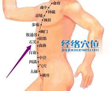 足少阴肾经 石关穴位图