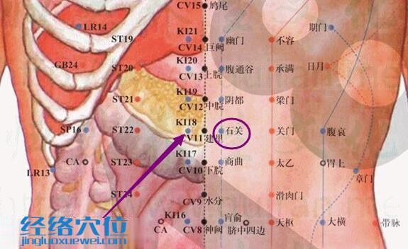 石关穴的准确位置图