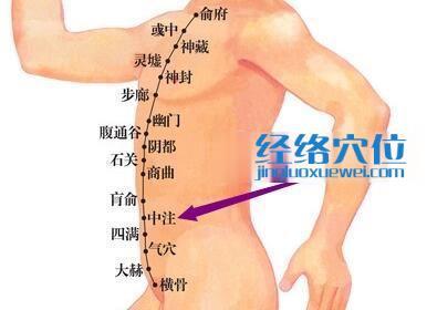 中注穴的位置图