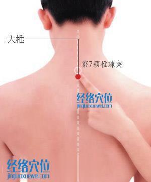 大椎穴的准确位置图