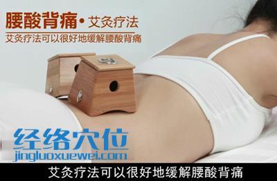 治疗腰酸背痛