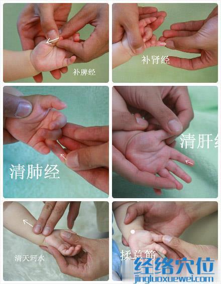 治疗小儿湿疹的穴位
